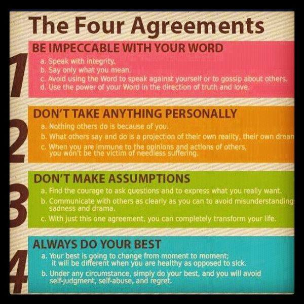 The 4 Agreements And The Excelsior College Cpne Test Robsreview