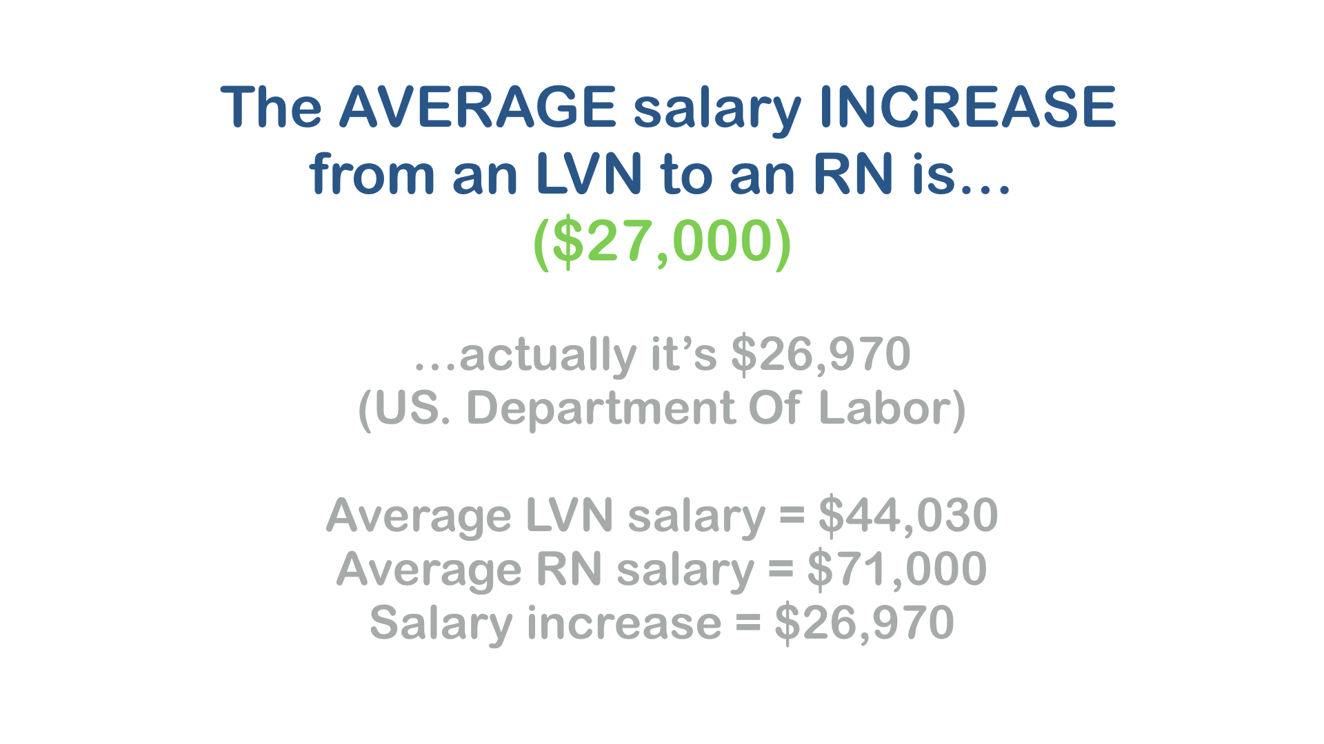 pic of Excelsior CPNE exam salary increase of LVN after taking test.001
